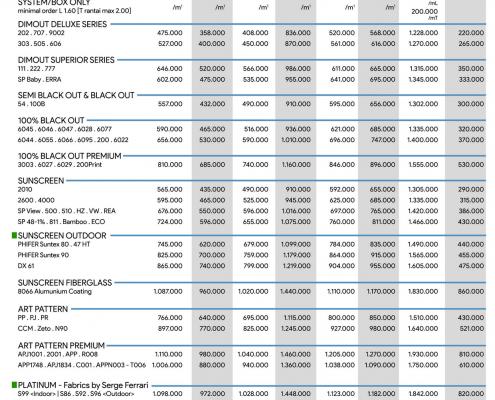 Price List Roller Blinds Sharp Point